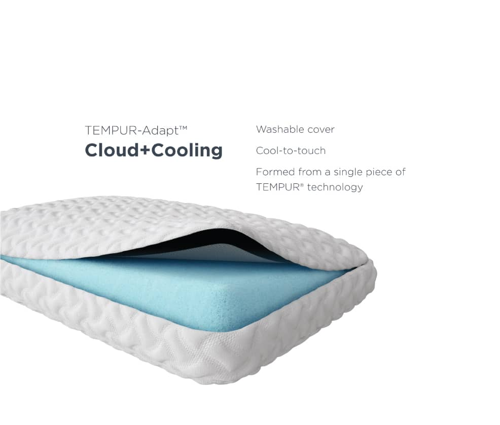 Cloud + Cooling Specs
